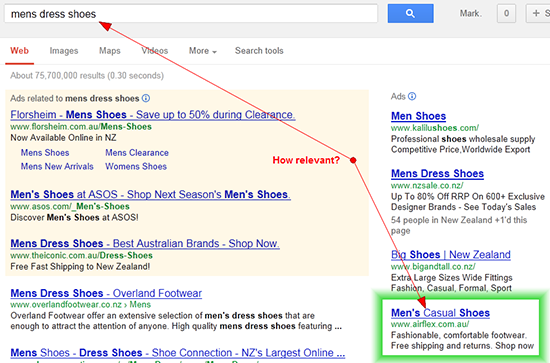 Image showing poor keyword / ad text relevance