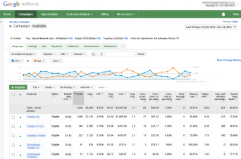 Screenshot of Google AdWords Interface